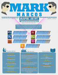 about mark marcos resume