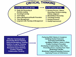 critical thinking what it is and why it counts jpg