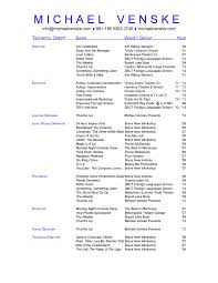 resume builder professional resume template unique michael venske cover letter resume builder professional resume template unique michael venske technical theatre pagetheater resume template