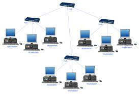 local area network  lan   computer and network examplescomputer and network example