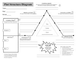 images about plot elements on pinterest   plot diagram        images about plot elements on pinterest   plot diagram  story elements and reading comprehension worksheets
