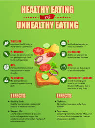 healthy eating essays benefits of a healthy diet essay types of benefits of a healthy diet essay types of validity in research benefits of a healthy diet