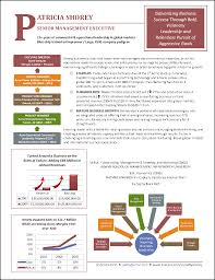 senior mgmt png infographic resume example for executive