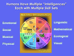 symphonic intelligence the next revolution in learning multiple intelligences