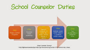 for high school counselors how to fix a broken school counselor in this age of high work loads large numbers of students marginalization ineffective counselor principal relationships job stress and role ambiguity