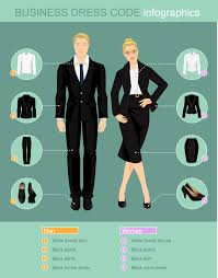 dress code and self presentation during the job interview meccti do one final check of your overall appearance prior to leaving home after arriving at the interview venue and during break times
