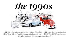 the s car and driver s th anniversary feature car and car and driver rolled into the 90s the way general norman schwarzkopf s troops rolled into we had the largest circulation of any car magazine