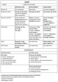 ideas about essay structure on pinterest  essay tips essay  how to write an essay exercise this is an excellent site for english teachers so many work sheets and activities for every grade level