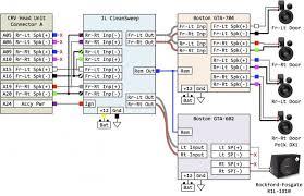 2006 honda odyssey stereo wiring diagram images wiring diagram wiring diagram ford edge 2007 honda odyssey serpentine