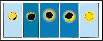 Résultats de recherche d'images pour «éclipse annulaire 2016»