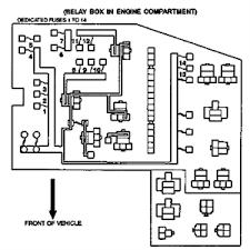 2001 mitsubishi galant fuse box diagram fixya dttech 54 gif