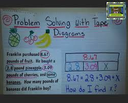 using tape strip diagrams in upper elementary math   the pensive slothstrip tape diagram anchor chart from the pensive sloth