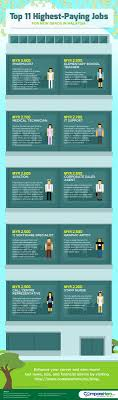 top highest paying jobs for new grads in infographic top 10 highest paying jobs for new grads in