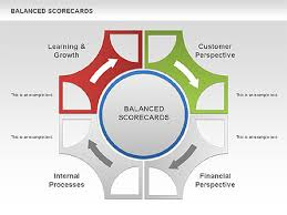 balanced scorecard diagram for powerpoint presentations  download    balanced scorecard diagram slide
