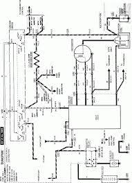 1965 mustang starter solenoid wiring diagram 1965 1985 mustang starter solenoid wiring diagram wiring diagram on 1965 mustang starter solenoid wiring diagram