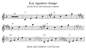Image result for music key