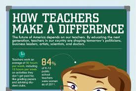 List of 35 Catchy Teacher Appreciation Slogans   BrandonGaille.com