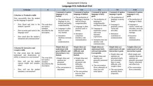 ideas about Critical Thinking Skills on Pinterest   Thinking     Image titled Develop Critical Thinking Skills Step