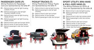 want to know what trailer wire controls what our guide locations of where to tap in to your brake light