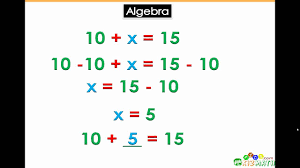 algebra basics for th th grade math learners