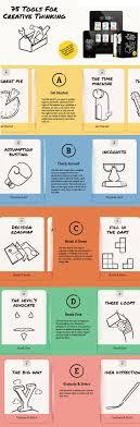 1000 ideas about innovation design on pinterest co design business innovation and innovation app design innovative office