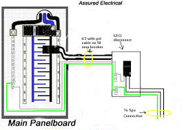 50 amp plug wiring diagram wiring diagram for a 220 outlet wiring image 220v circuit wiring diagram 220v auto wiring diagram