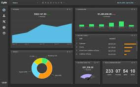 all in one online business dashboard cyfe view example