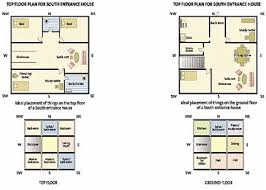 Vasthusastra   Master Yuvaraj Sowma Official website    This was what I found after analysing several hundred floor plans of houses facing the eight compass directions  following requests by readers