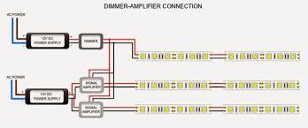 led strip wiring diagram led image wiring diagram ledstrip s com flexible led strip lights wiring diagram on led strip wiring diagram