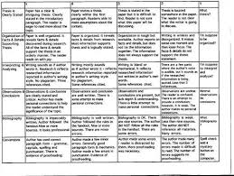 rubric for animal research project   Assessment Thoughts