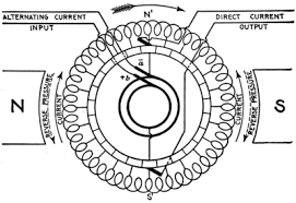 rotary converter wikipedia on simple ac motor wiring diagram