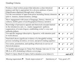 how to essay rubric literary analysis essay rubric the crafted word literary analysis essay rubric the crafted word