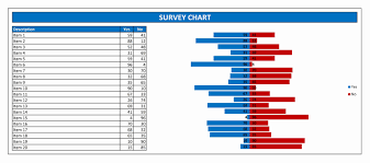 survey graph template back up your resume these networking survey graph template