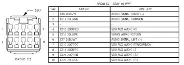 kenwood wiring to 04 durango non premium car audio forumz kenwood wiring to 04 durango non premium 5f9ei jpg