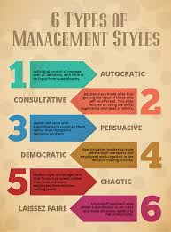 what kind of a manager are you ly what kind of a manager are you infographic