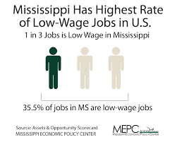 mississippi s jobs problem is also an income problem low wage for web 01