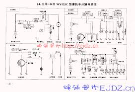 zongshen wired diagram 1 sanxin com cn exhibit upl 8522499844 jpg or 2 sanxin com cn exhibit upl 5371625487 jpg some shitty wire harness are made from
