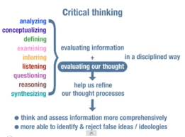 Teaching Habits and Attitudes for   st Century Learning  Book     The Core Knowledge Blog   Core Knowledge   Foundation phrenology bmp