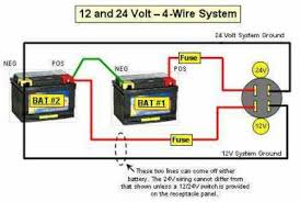 wiring diagram for minn kota 24 volt the wiring diagram minn kota 24 volt trolling motor wiring diagram solidfonts wiring diagram