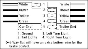 6 flat trailer wiring diagram camping r v wiring outdoors 6 flat trailer wiring diagram