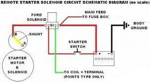 basic ford solenoid wiring diagram basic wiring diagrams