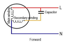 wiring diagram for start and run capacitor the wiring diagram single phase capacitor start four cable wiring diagram nilza wiring diagram