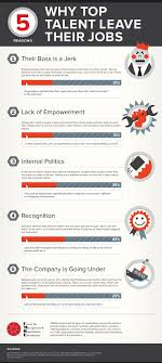reasons top talent leave their jobs 5 reasons top talent leave their jobs 50290d1583971