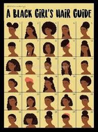 182 Best Painted <b>Wall</b> Art images in 2020 | <b>Black girl</b> art, Art, Female ...