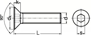 Bildergebnis für DIN 7991