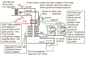 household electric circuitshousehold wiring
