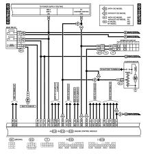 subaru engine harness diagram subaru wiring diagrams