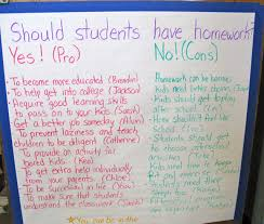 best images about persuasive writing argumentative writing on 17 best images about persuasive writing argumentative writing on essay examples anchor charts and teaching