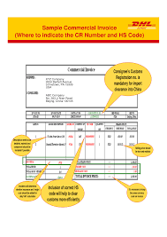 dhl commercial invoice template invoice template 2017 category 2017 tags dhl commercial invoice form