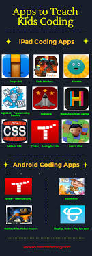 best ideas about best apps productivity here are some coding apps to get them started get the dream tech or developer job you have always wanted and travel the world for
